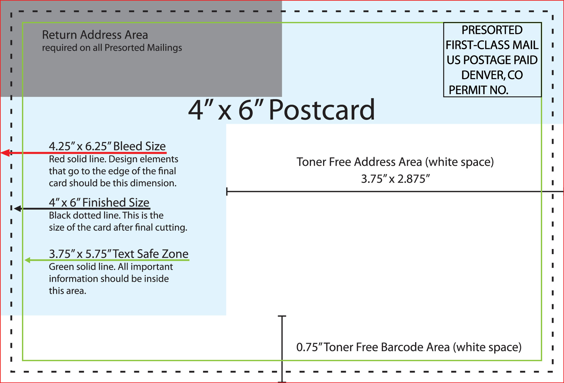 USPS Postcard Standards Template